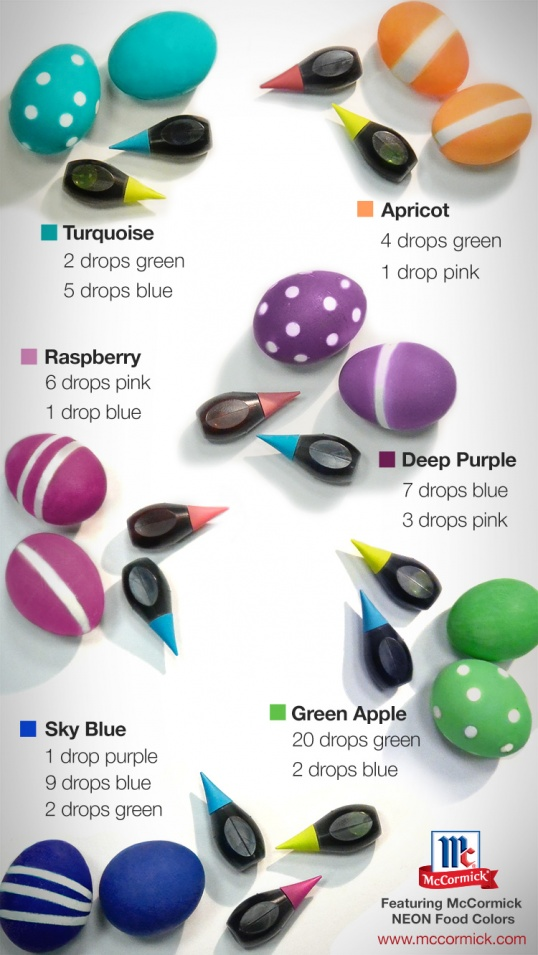 easter egg dye guide perfect colors everytime