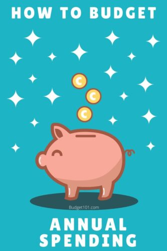 B101 annual spending