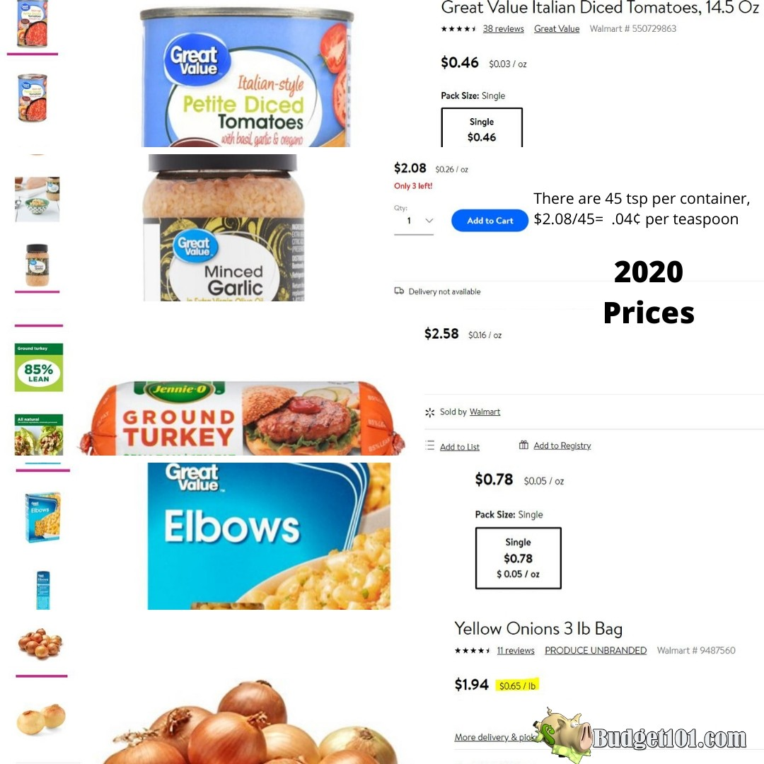 Budget101 Budget Breakdown of Goulash Recipe
