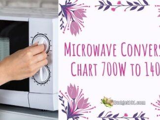 Microwave Conversion Chart 700-watts to 1400-watts
