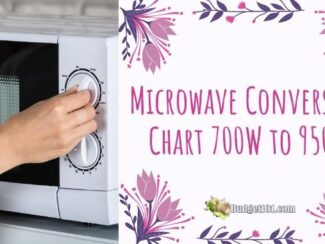 Microwave Conversion Chart 700-watts to 950-watts