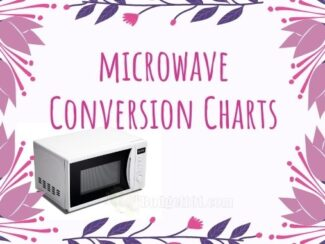 b101 microwave conversion charts