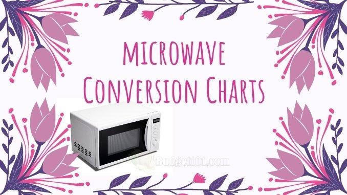 b101 microwave conversion charts