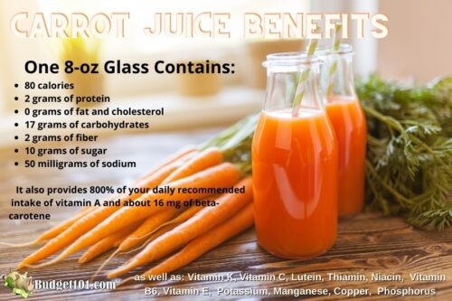 health benefits of carrot juice budget101